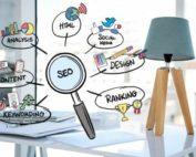 Como SEO pode ajudar seu negócio conquistar mais clientes
